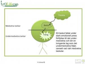 Link to Energiterapi